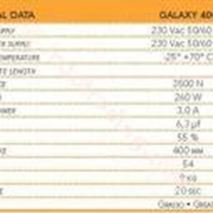 Dari Motor Pintu Otomatis Galaxy 550 Utk Pintu Ayun 5 Mtr Lebih 2