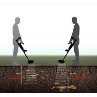 Jual Pendeteksi Emas Bawah Tanah MD 6350 Produk Original  2