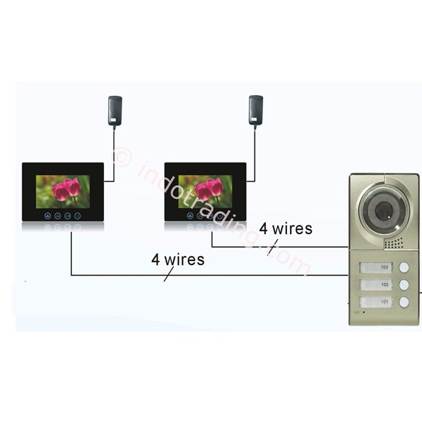 Outdoor 1 Indoor 2 : Video Door Phone Touchscreen & Handsfree Color Ccd Sony 600 Tvl