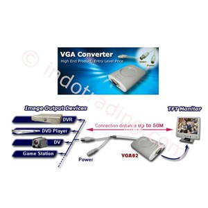 Converter Display Dari Video Ke Vga Card
