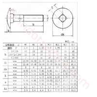 Jual Carriage Bolt(Baut Carriage) 2