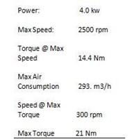 Jual GAST AIR MOTOR 8AM-FRV-2B  2