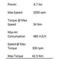 Jual GAST AIR MOTOR 16AM-FRV-13 2