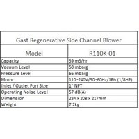 Jual Gast Regenerative Side Channel BlowerR110K-01  2