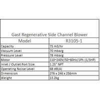 Jual Gast Regenerative Side Channel Blower R3105-1  2
