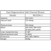 Jual Gast Regenerative Side Channel Blower R6350A-2 2