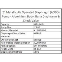 Jual AODD Pump 2 inch Metallic - Aluminium Body. Buna Diaphragm & Check Valve 2