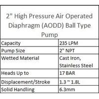 Jual AODD Ball Type Pump 2 Inch High Pressure  2
