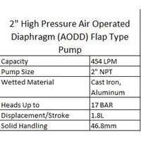Jual AODD Flap Type Pump 2 Inch High Pressure  2
