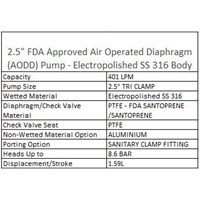 Jual AODD Pump 2.5 Inch FDA Approved - Electropolished SS 316 Body 2