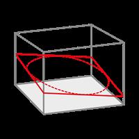 Jual  Sola Proton S Laser Level 2