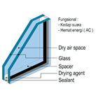 Insulated Glass - IGU / Kaca Berisolasi - Airspacer 9 mm 1