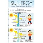Kaca Tempered Sunergy Clear 5mm 1