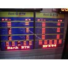List Display Harga