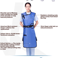 Lead Apron Model STA-P (Police Style Two Parts Apron With Long Pants) 1