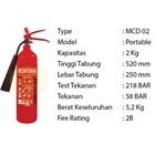 Pemadam Api Lexid Lxcd02 2Kg Co2 1