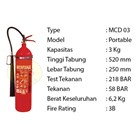Pemadam Api Lexid Lxcd 03 3Kg Co2 1