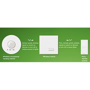 Lutron Tripak Family Lighting Control