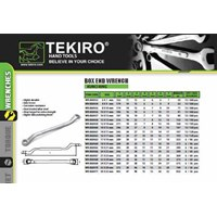 Jual Kunci Ring  (Box End Wrench) Tekiro  2