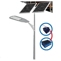 Solar Panel Hybrid Power AC/DC