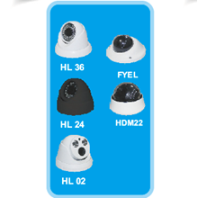 Kamera CCTV Model Indoor AHD/IP/LowLux