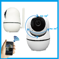 Kamera CCTV P2P APXM 1