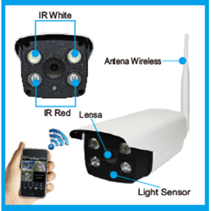 Kamera CCTV P2P DLBC-M2