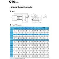 Distributor GEARMOTOR OTG 3