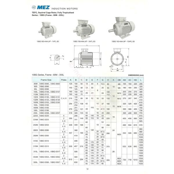 Dinamo Motor Mez