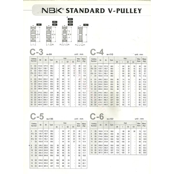 Pulley Nbk