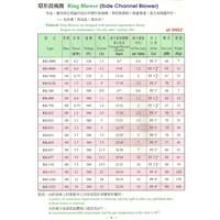 Dari Ring Blower Chuan Fan 4