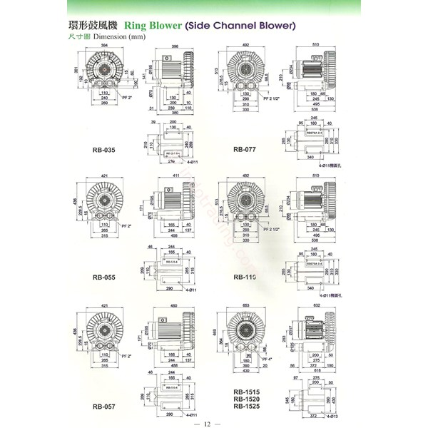 Ring Blower Chuan Fan