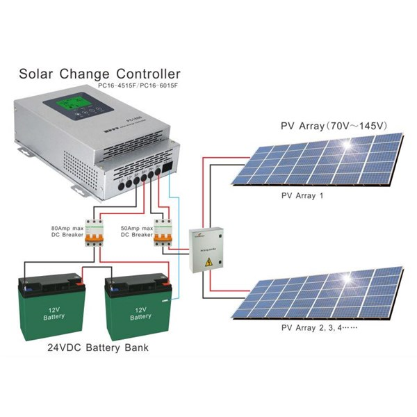 Pwm Solar Charge Controller 15A/60A