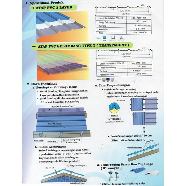 Jual Atap UPVC Maspion Superoof