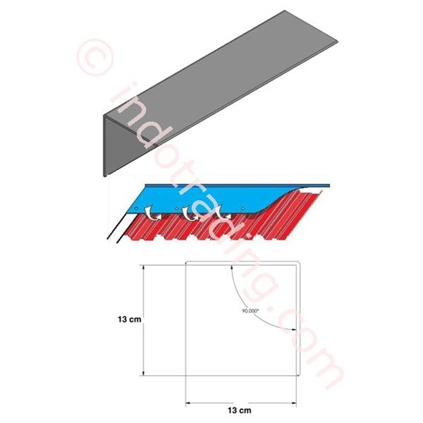Ridge Polycarbonate Roofing