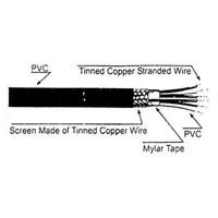 Kabel Screen 3x0.75 1
