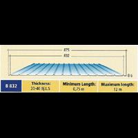 Atap Fumira B832 1