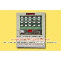 HORING LIH CONVENTIONAL ANNUNCIATOR PANEL 20 ZONE 1