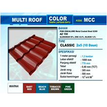 Genteng Metal Multiroof Warna