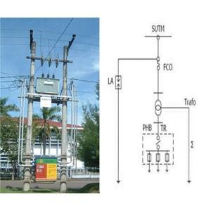 Jasa Konstruksi Gardu Distribusi di Medan