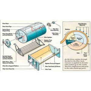 Jasa Supplier Filter Vacuum Murah di Medan