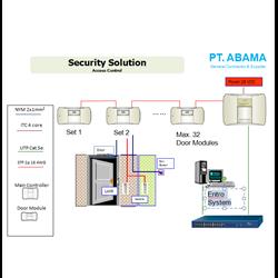 Access Control Entro System