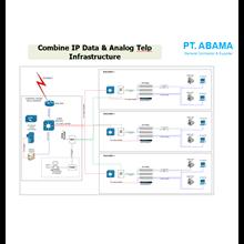 Combine IP Data & Analog Telp Infrastructure