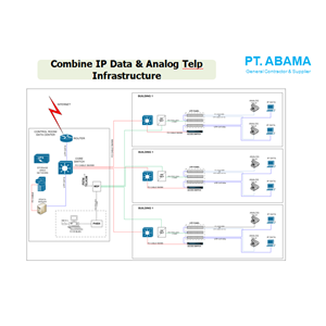 Combine IP Data & Analog Telp Infrastructure By PT. Abama