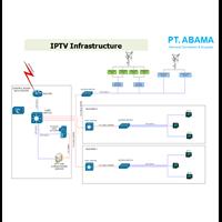 MATV & IPTV Infra ...
