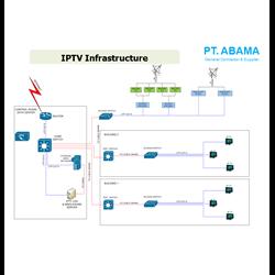 IPTV Infrastructure