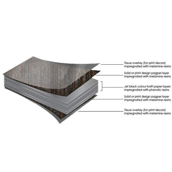 Compact Laminated Board