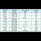 Saringan Udara Atlas Copco M-Plus 2