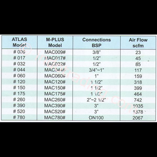Saringan Udara Atlas Copco M-Plus