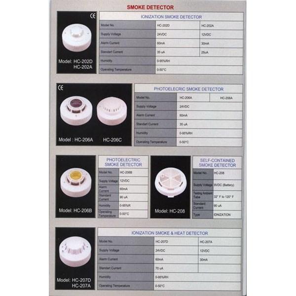 Alarm Display fire alarm merk hong chang